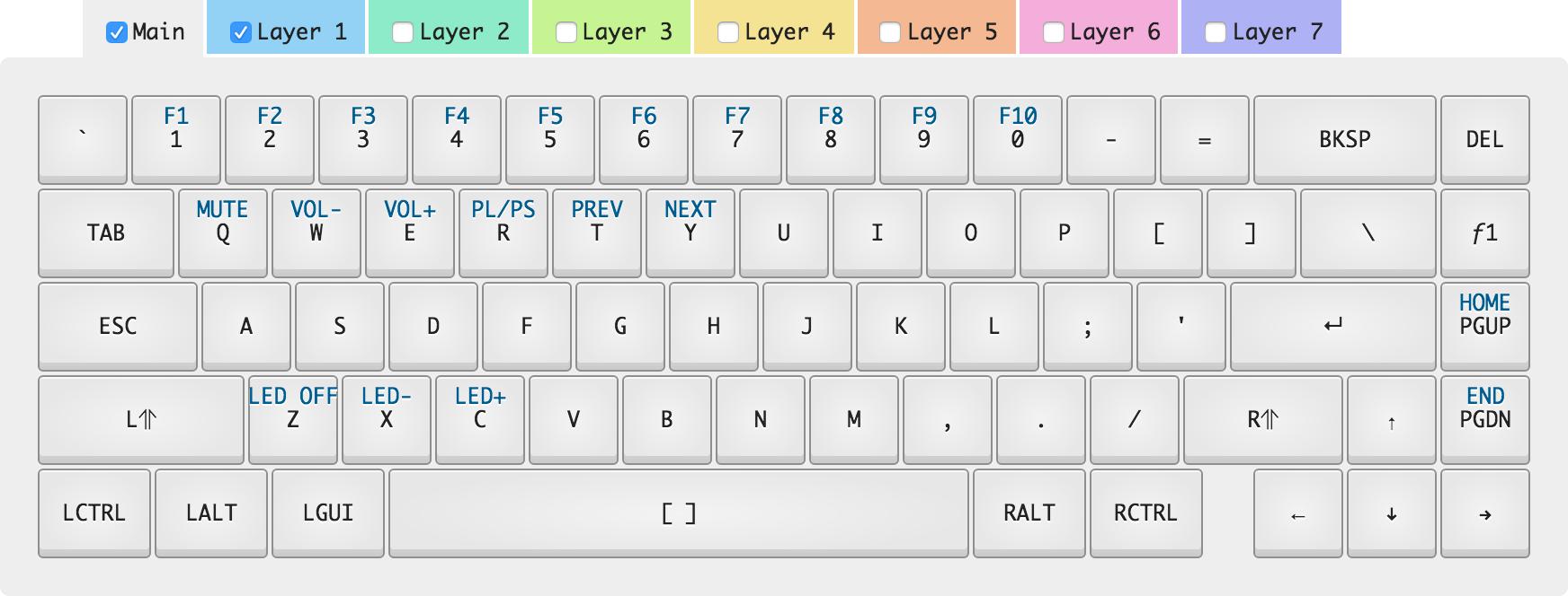Programming the Whitefox Keyboard | David Freerksen